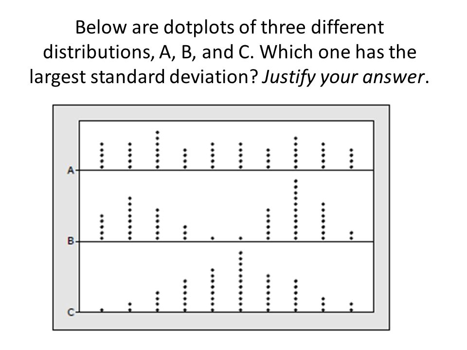 Below are dotplots of three different distributions, A, B, and C
