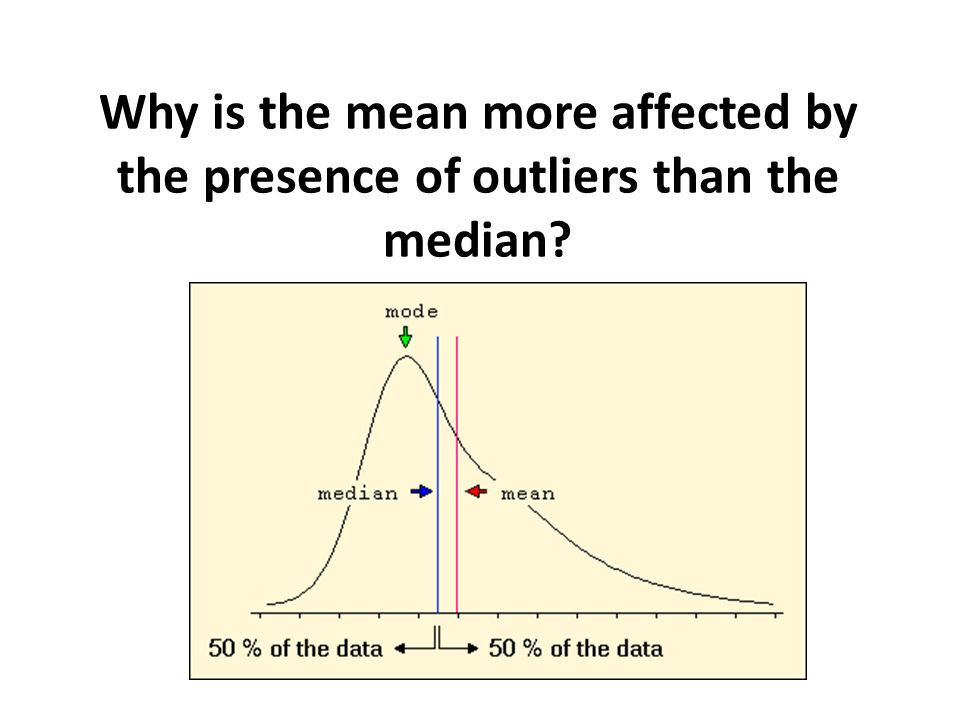 Why is the mean more affected by the presence of outliers than the median