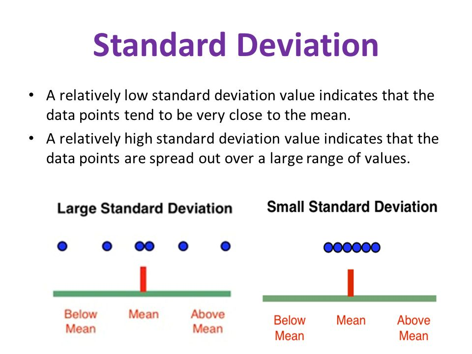 Standard Deviation A relatively low standard deviation value indicates that the data points tend to be very close to the mean.