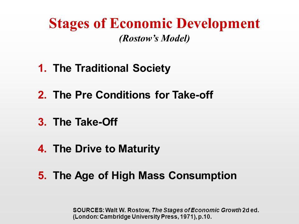 the stages of economic development