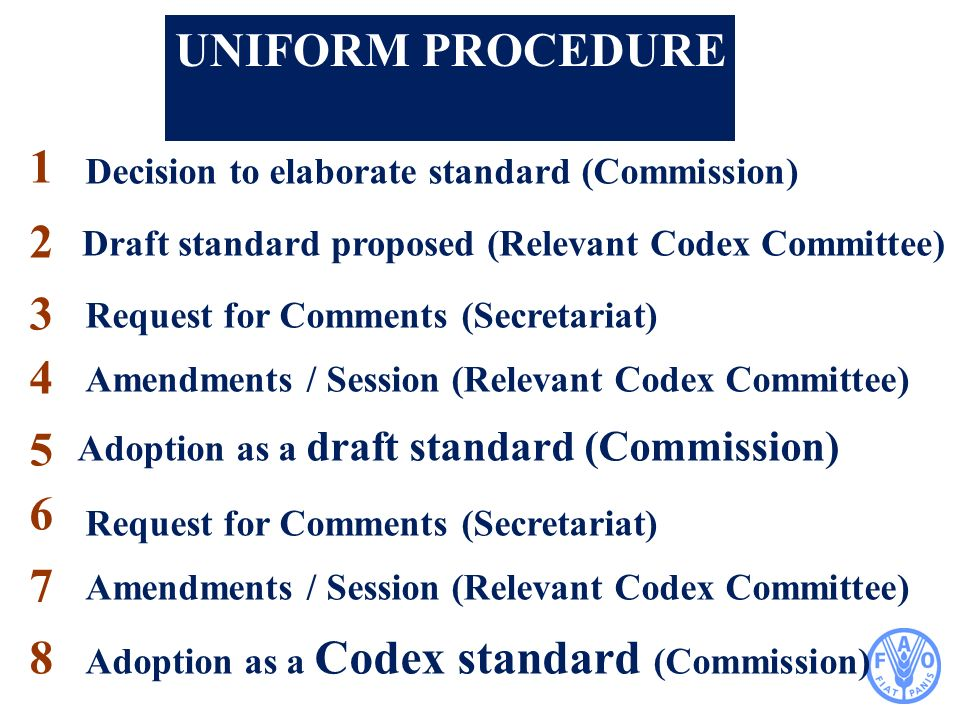 UNIFORM PROCEDURE Decision to elaborate standard (Commission) Draft standard proposed (Relevant Codex Committee)