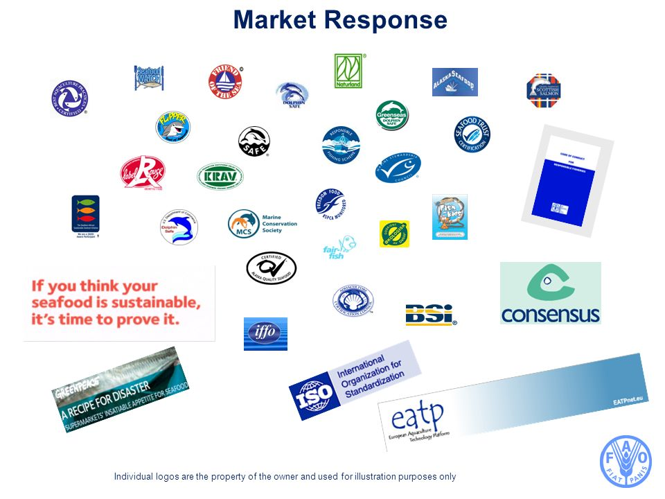 Market Response Individual logos are the property of the owner and used for illustration purposes only.