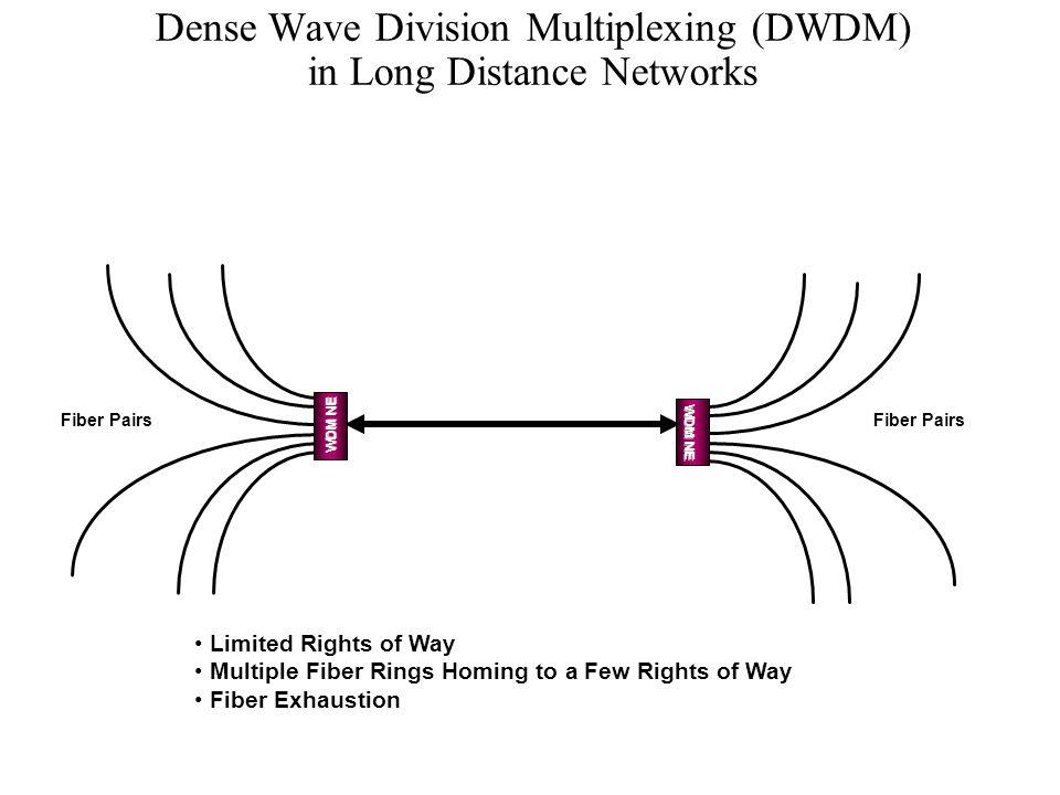 Lecture Note on Dense Wave Division Multiplexing (DWDM