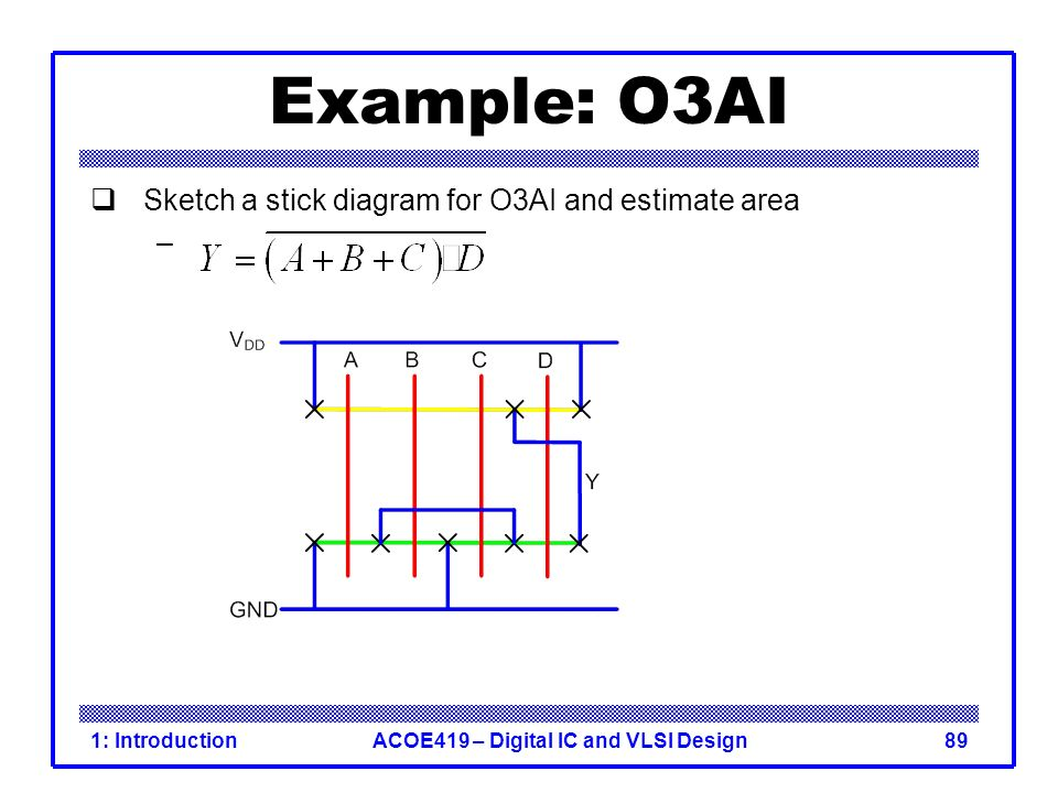 Stick diagram basics download wiring diagrams lecture 1 introduction ppt video online download rh slideplayer com stick diagram examples vlsi stick diagram ccuart Gallery