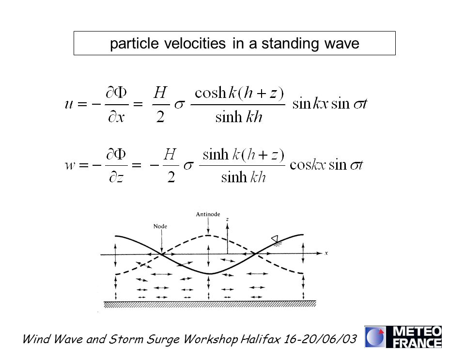 particle velocities in a standing wave