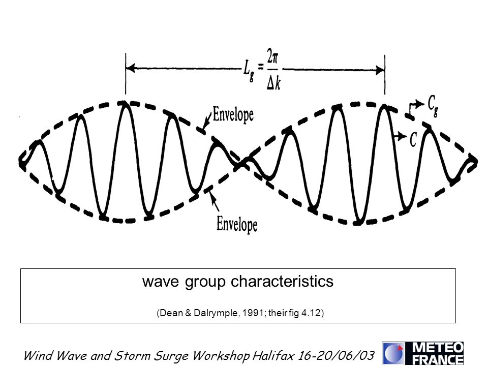 wave group characteristics (Dean & Dalrymple, 1991; their fig 4.12)
