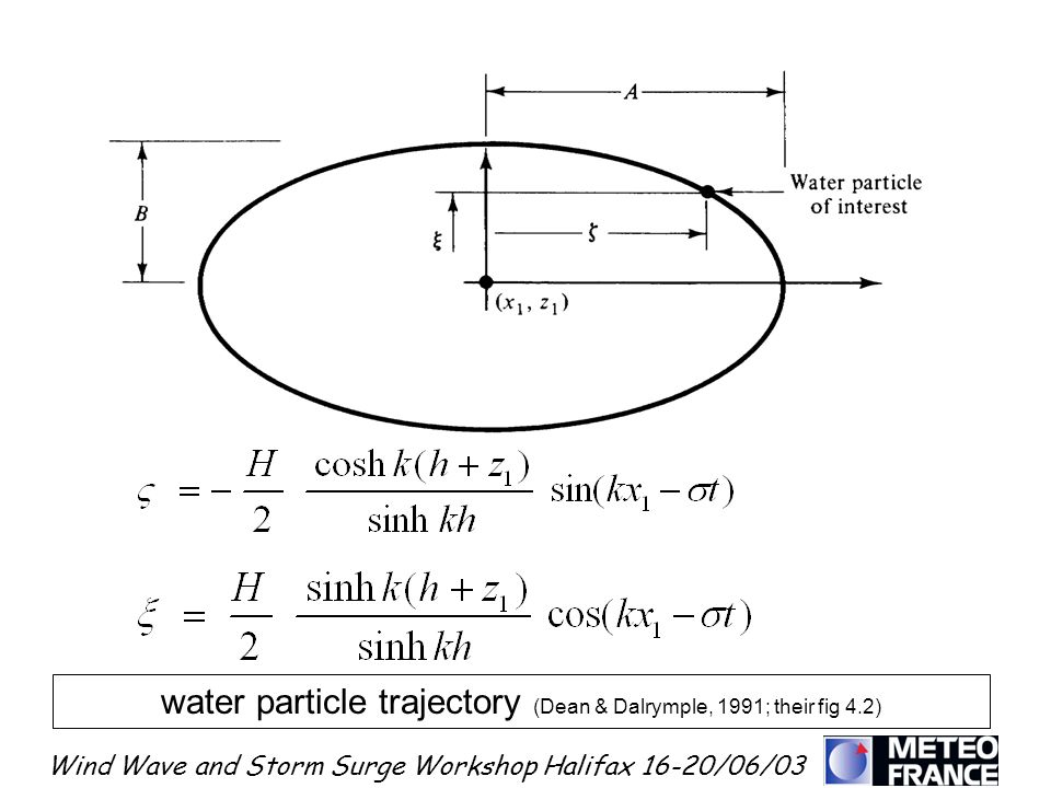 water particle trajectory (Dean & Dalrymple, 1991; their fig 4.2)