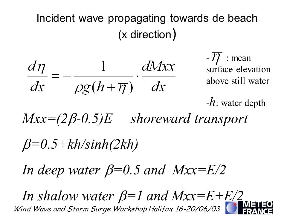 Incident wave propagating towards de beach (x direction)