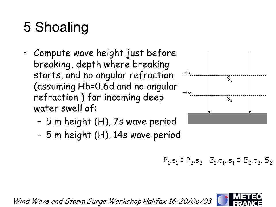 Wind Wave and Storm Surge Workshop Halifax 16-20/06/03