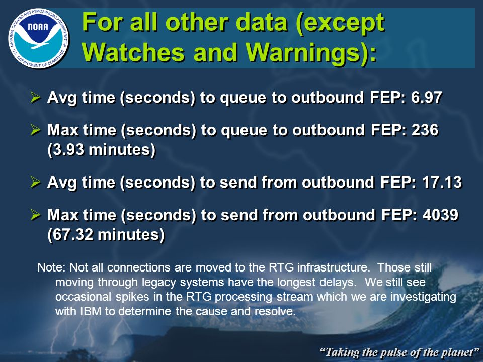 For all other data (except Watches and Warnings):