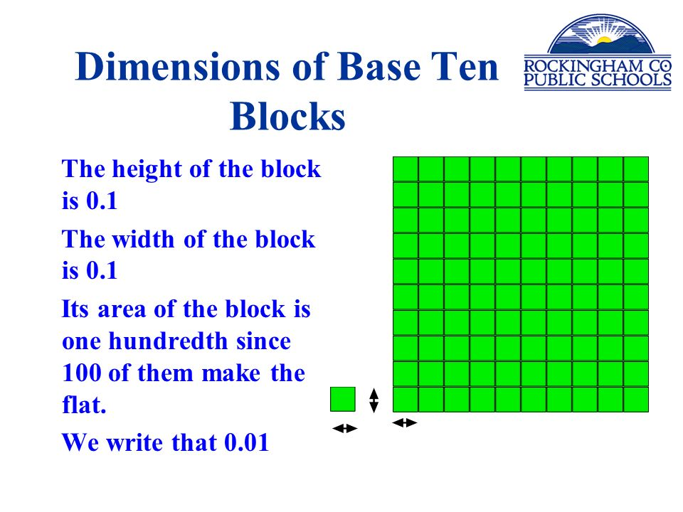 Thinking Rationally about Decimals through the use of Base Ten ...