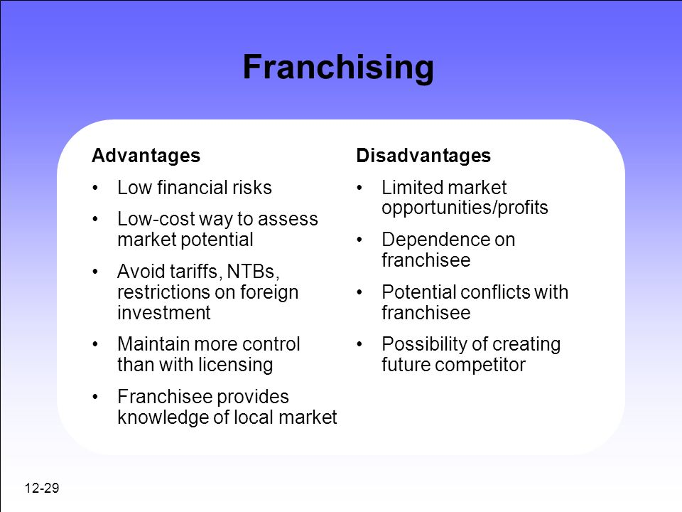 advantages of licensing and franchising