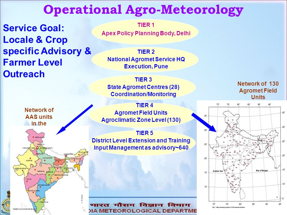Operational Agro-Meteorology