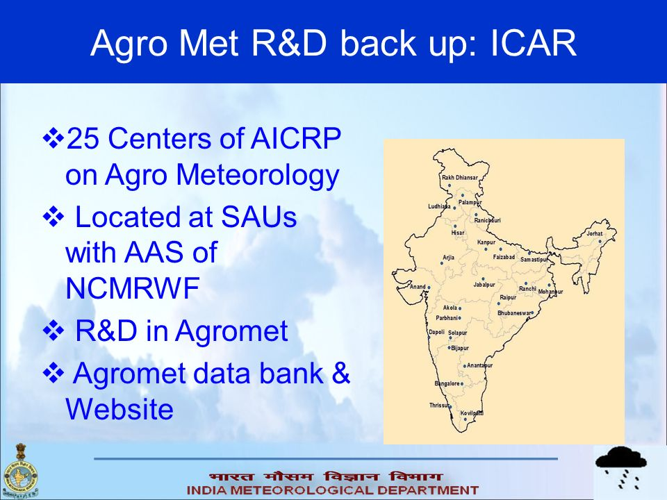 Agro Met R&D back up: ICAR