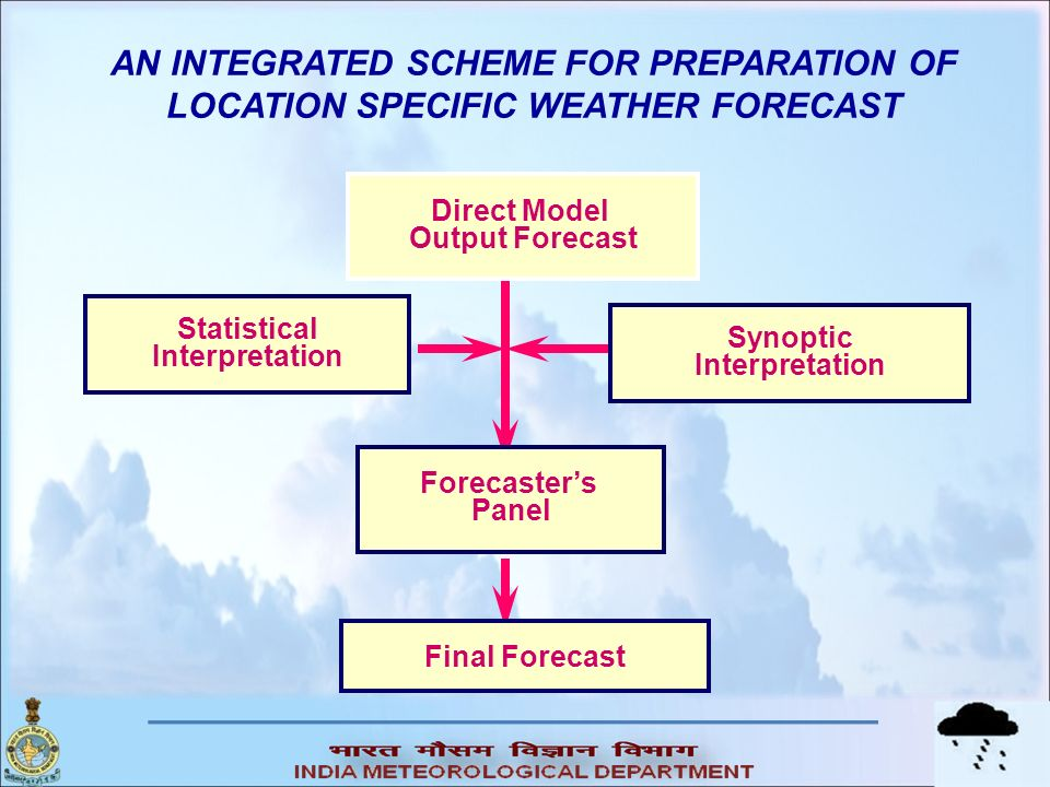 AN INTEGRATED SCHEME FOR PREPARATION OF LOCATION SPECIFIC WEATHER FORECAST