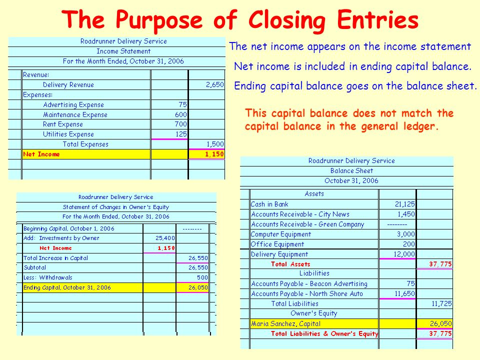 The Purpose of Closing Entries