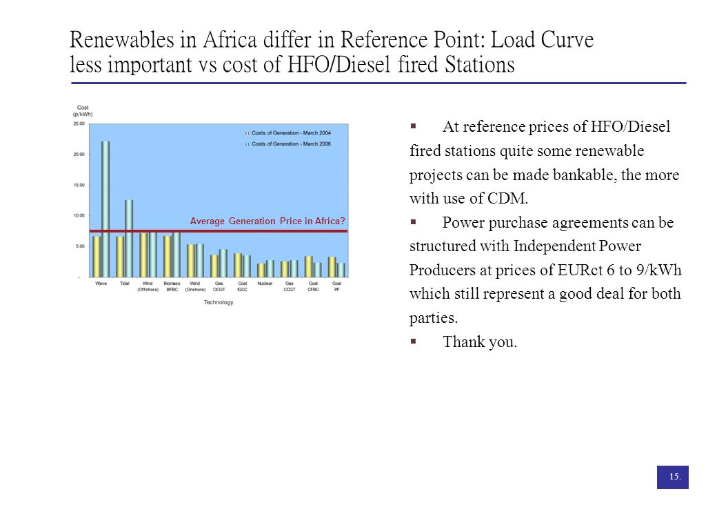 3/28/2017 Renewables in Africa differ in Reference Point: Load Curve less important vs cost of HFO/Diesel fired Stations.