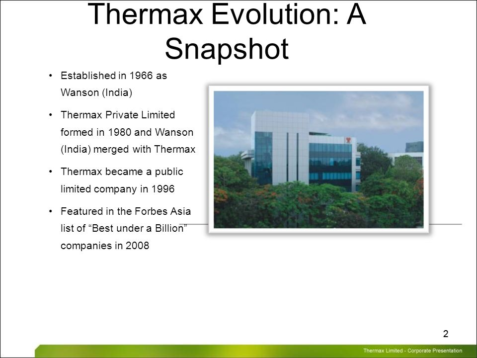 Thermax Evolution: A Snapshot