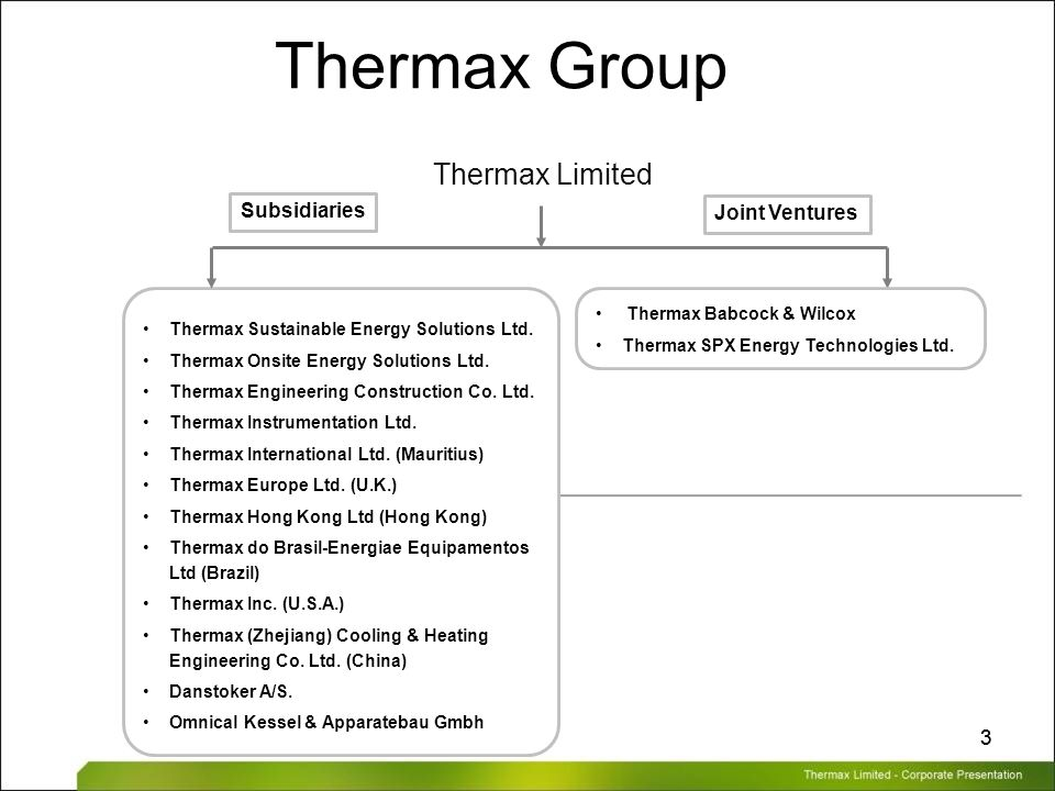 Thermax Group Thermax Limited Subsidiaries Joint Ventures 3
