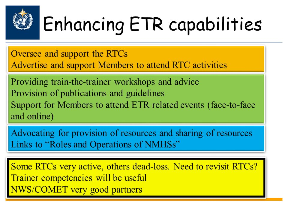 Enhancing ETR capabilities