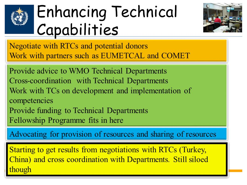 Enhancing Technical Capabilities