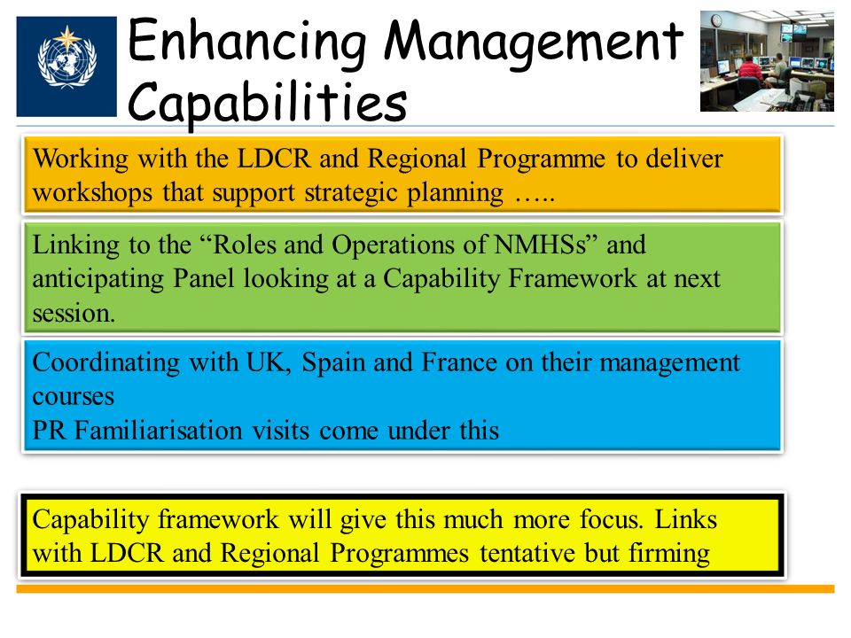 Enhancing Management Capabilities