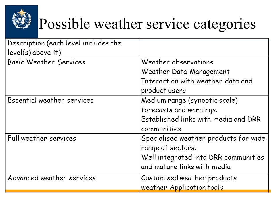 Possible weather service categories