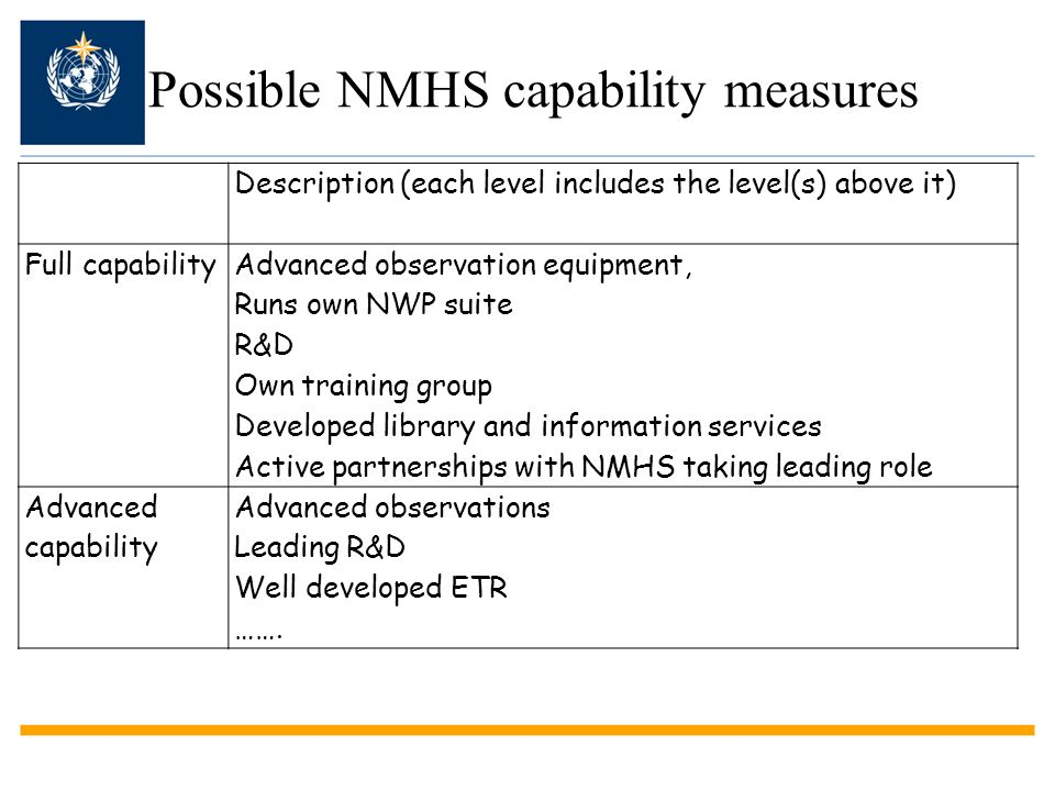 Possible NMHS capability measures