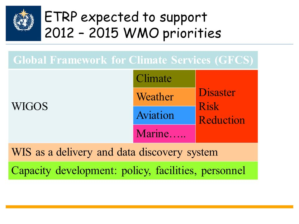 ETRP expected to support 2012 – 2015 WMO priorities