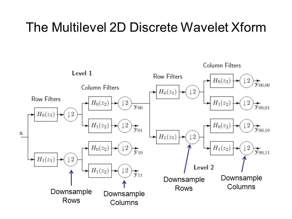 Wavelets and Filter Banks - ppt video online download