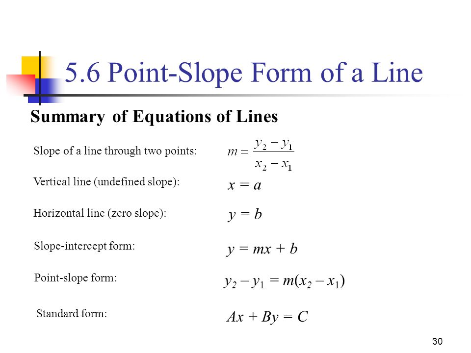 point slope form of a vertical line  9.9 Equations of Lines Equations of the form ax + by = c are ...