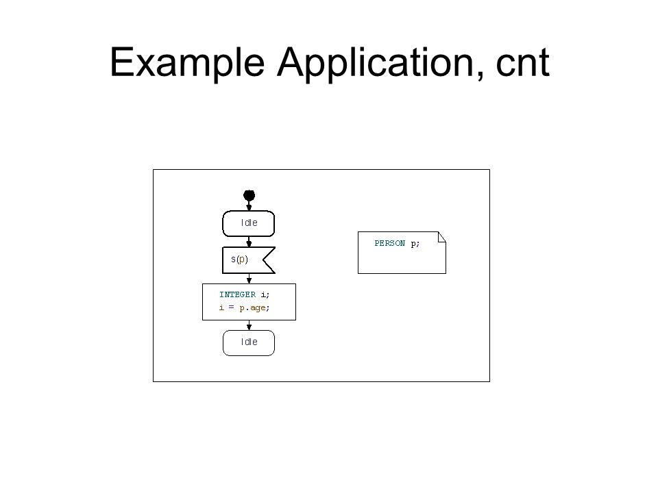 Example Application, cnt