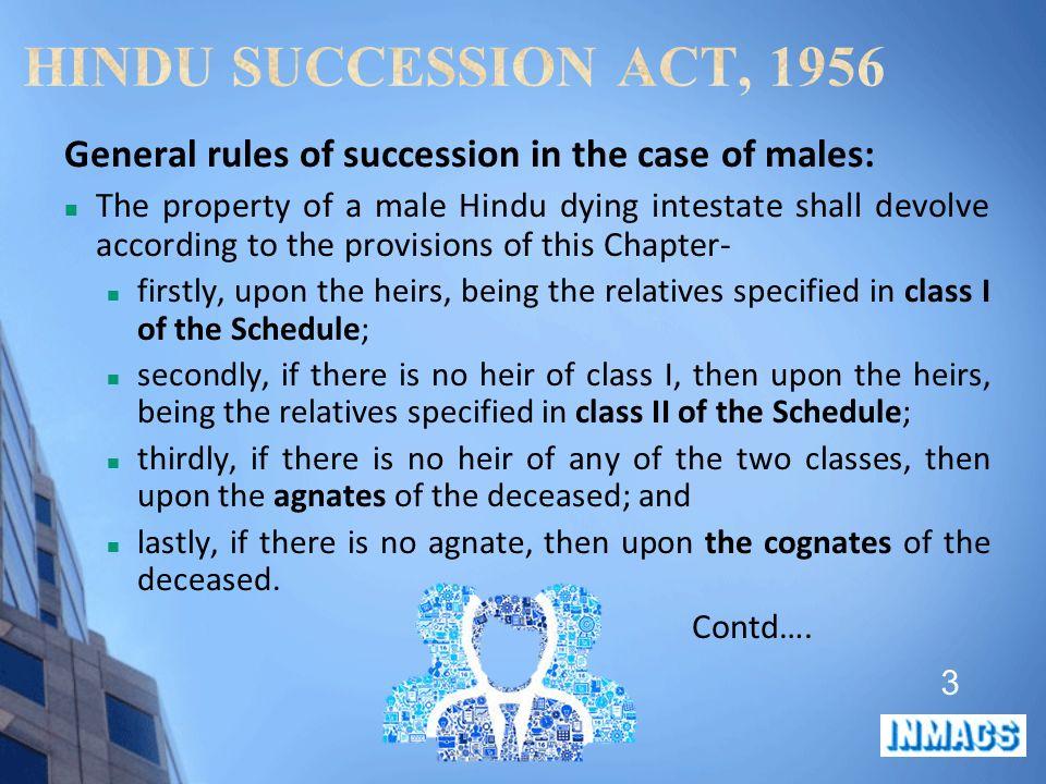 Hindu Succession Act, 1956