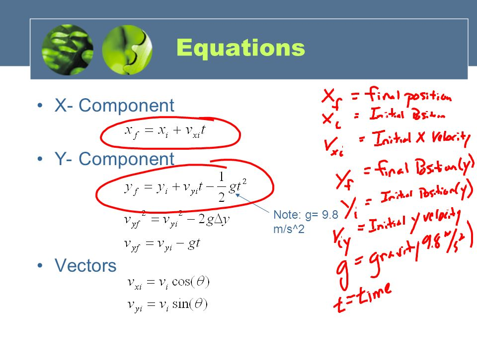 Equations X- Component Y- Component Vectors Note: g= 9.8 m/s^2