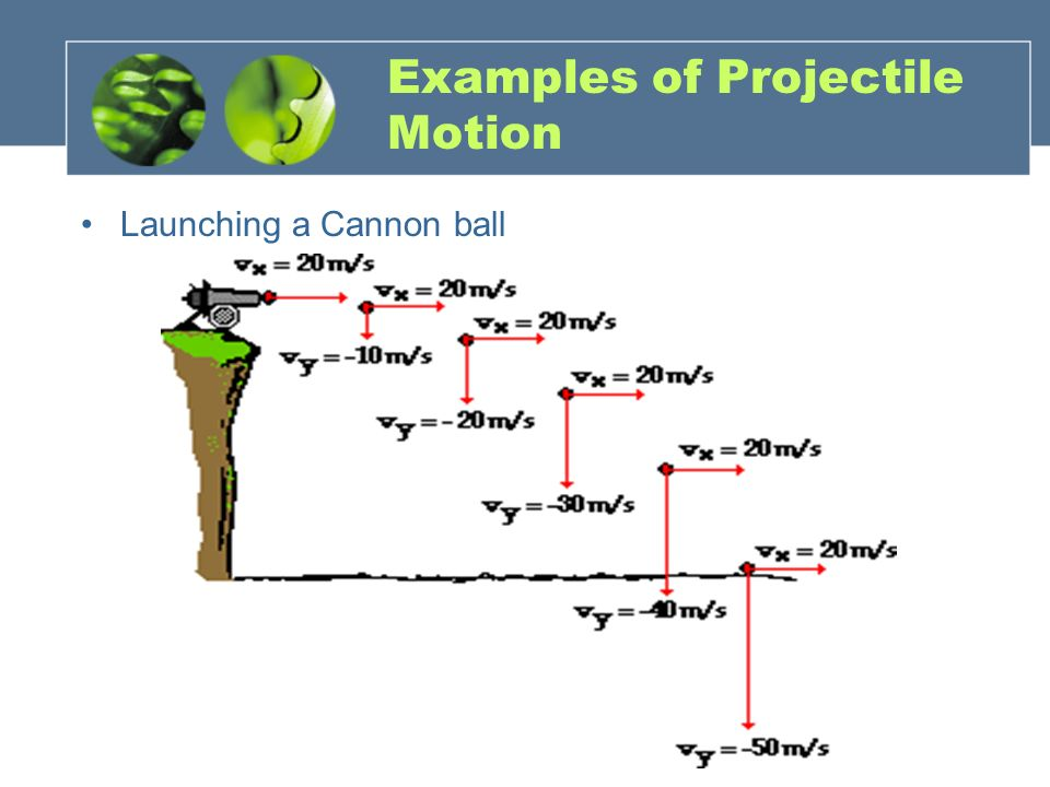 Examples of Projectile Motion
