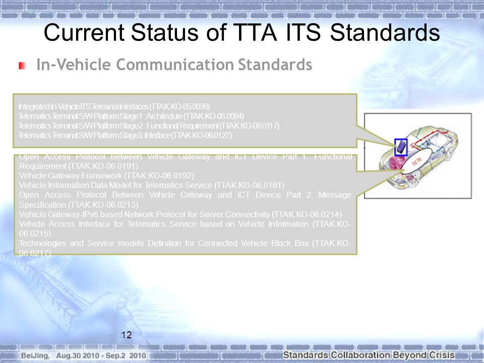 Current Status of TTA ITS Standards