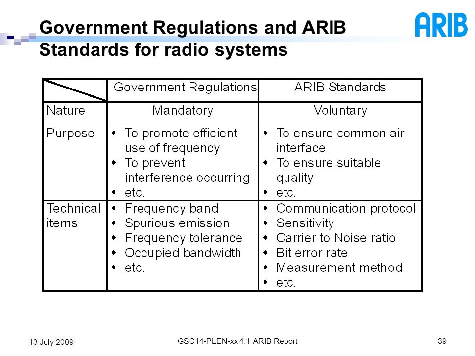 Government Regulations and ARIB Standards for radio systems
