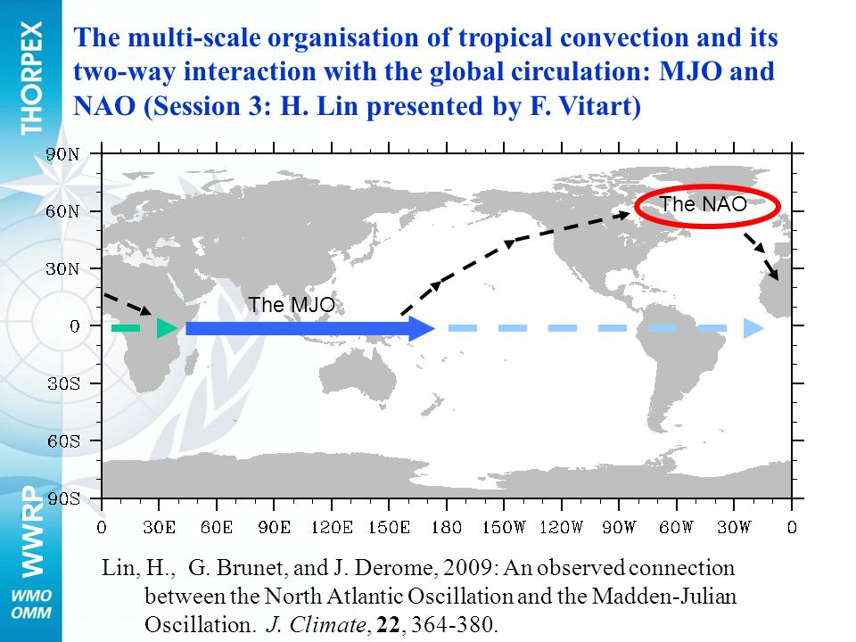 The multi-scale organisation of tropical convection and its two-way interaction with the global circulation: MJO and NAO (Session 3: H. Lin presented by F. Vitart)