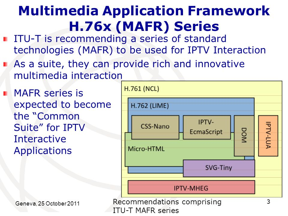 ITU-T Interactive Application Framework and Application