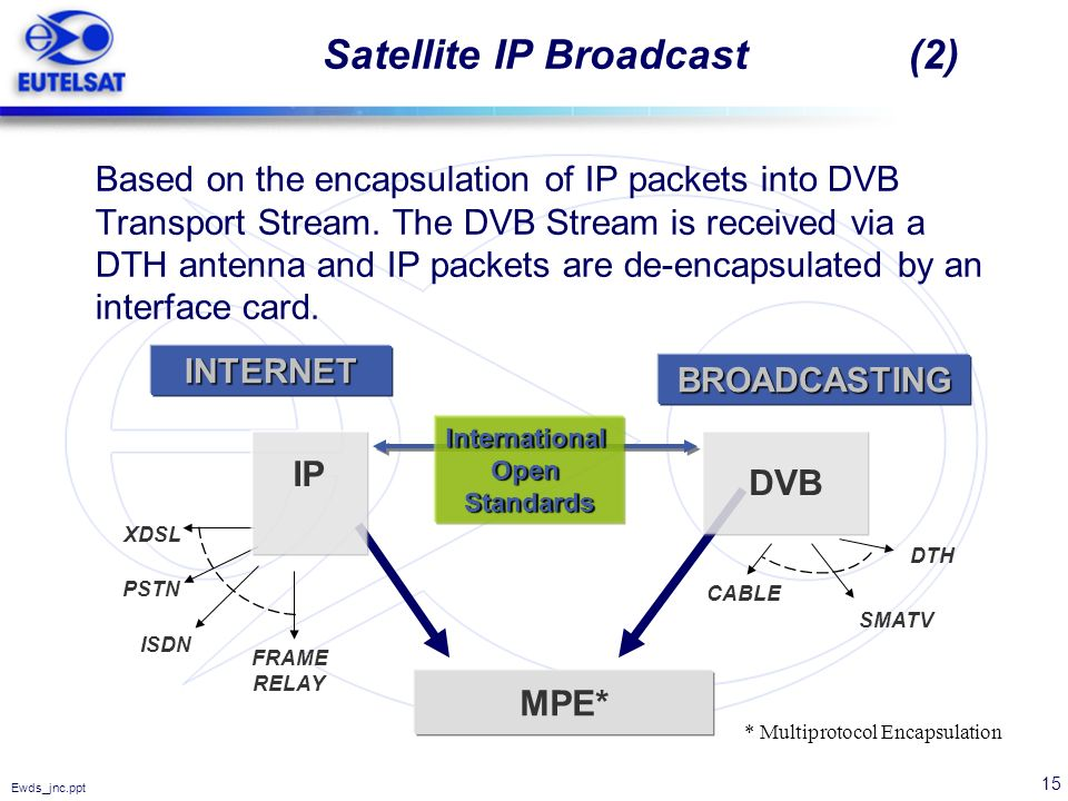 Satellite IP Broadcast (2)