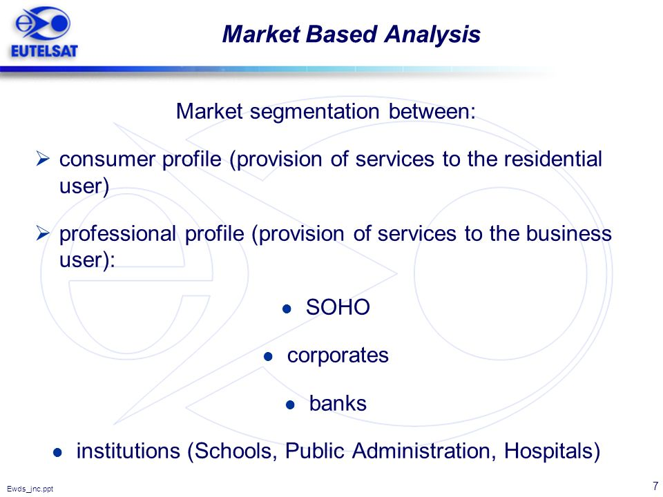 Market Based Analysis Market segmentation between: