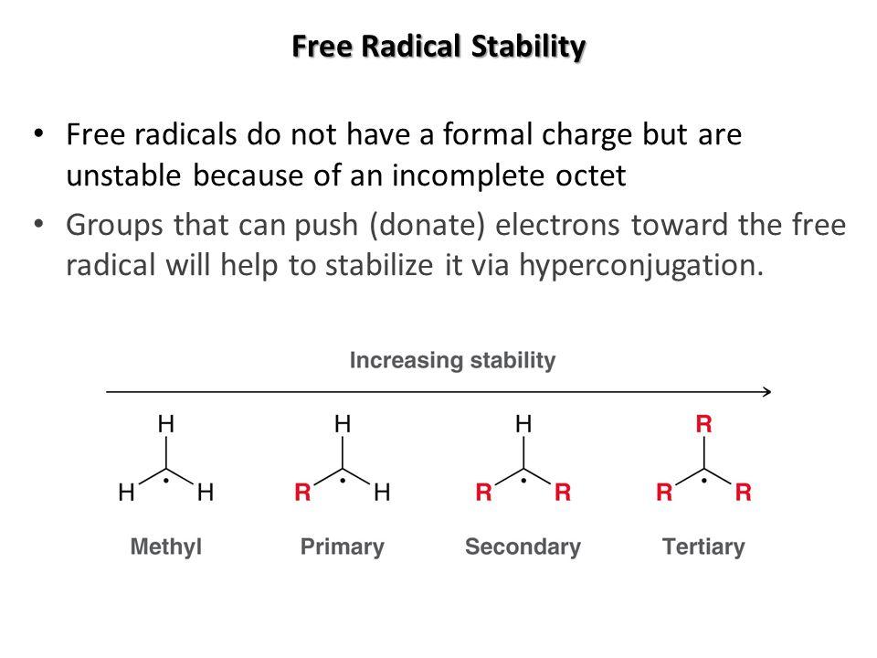 free radical chlorination of 1 chlorobutane