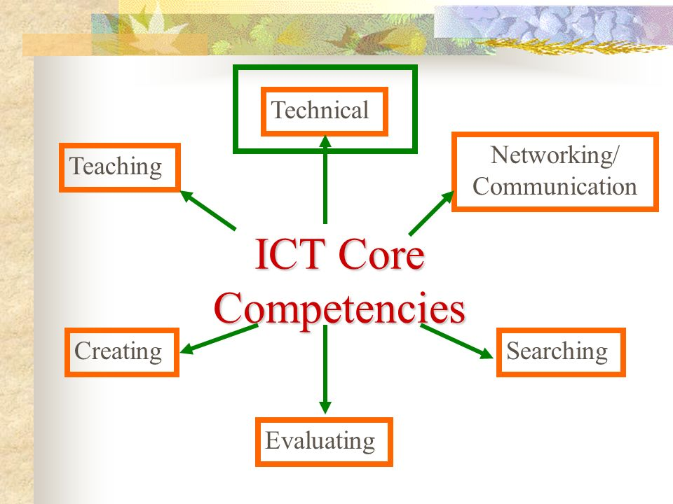 Integrating ICT into English Teaching: More than PPT - ppt video