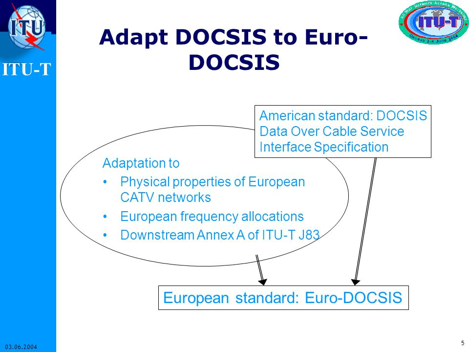 Adapt DOCSIS to Euro-DOCSIS