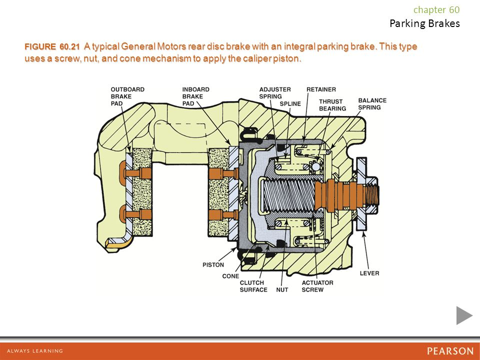 General Brakes Diagram | Wiring Diagrams