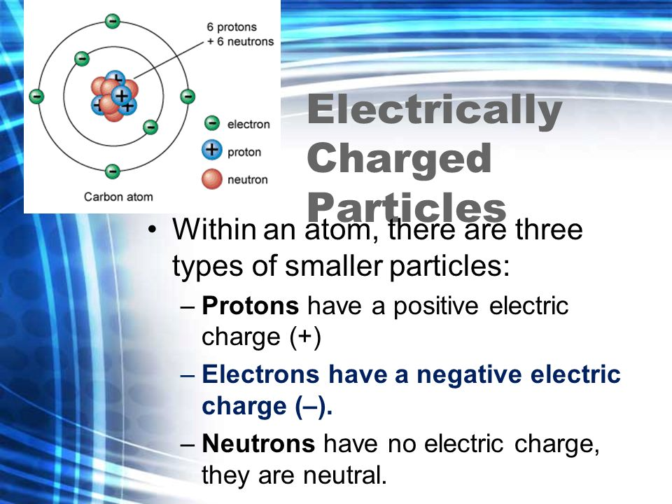 Exploring the Nature of Electricity 1 - ppt download