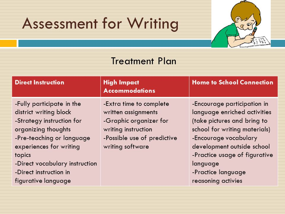 Specialized Instruction In Written Expression Assessing Writing