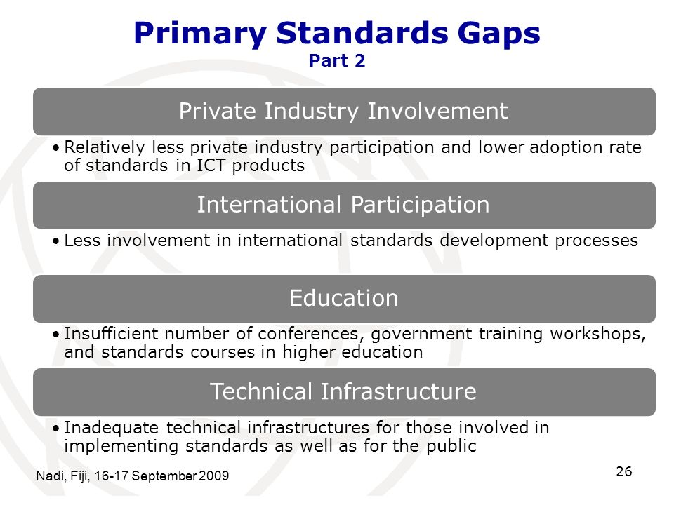 Primary Standards Gaps Part 2
