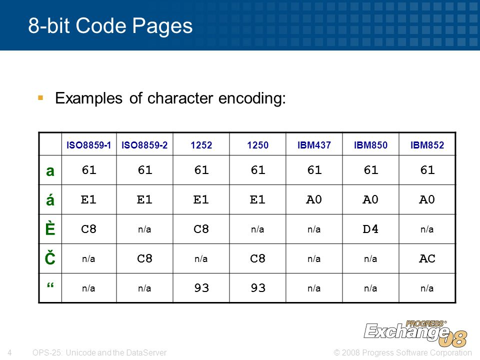 OPS-25: Unicode and the DataServer - ppt download