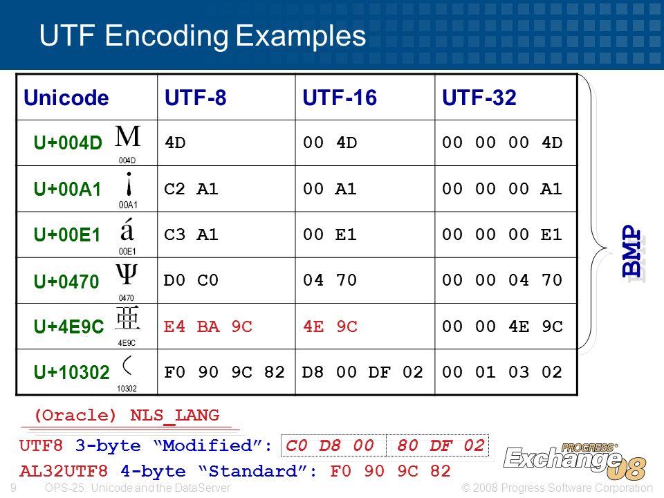 Utf 8 Chart